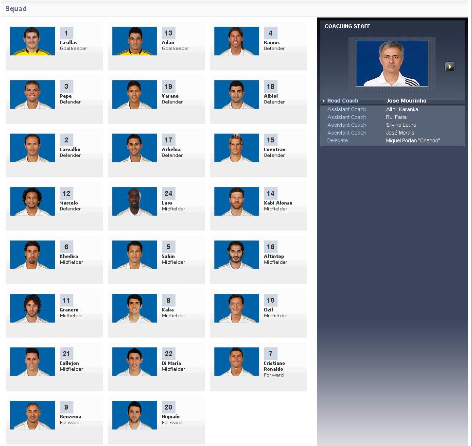 The Best Team Squad Of Real Madrid   1st Half Season 2011 2012 Hala