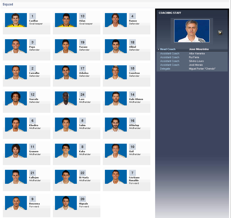 The Best Team Squad of Real Madrid : 1st half season 2011-2012 Hala Madrid (2/5)