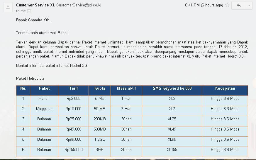 Berakhir Sudahlah Paket Internet Unlimited XL . Nasib Paket 3 6 12 Bulan?? (2/4)