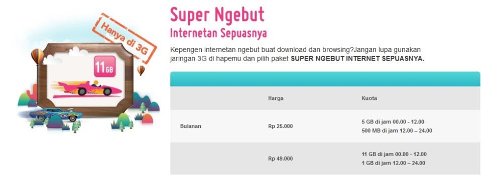 Upgrade Baru Paket Internet XL Super Ngebut Internetan Sepuasnya menjadi 12 GB 49 Ribu (2/3)